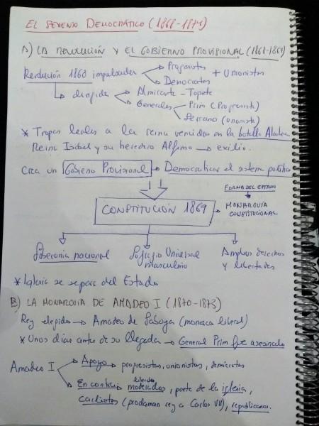 EL SEXENIO REVOLUCIONARIO (1868- 1874)