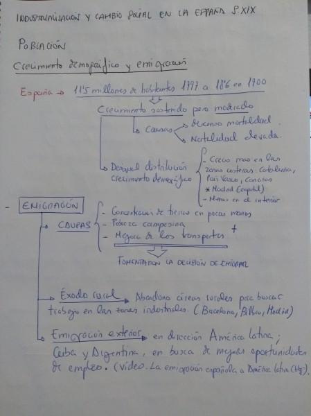 CRECIMIENTO DEMOGRÁFICO Y EMIGRACIÓN SIGLO XIX