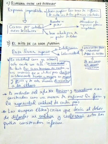 02. LA RIVALIDAD ENTRE LAS POTENCIAS , EL MITO DE LA RAZA SUPERIOR