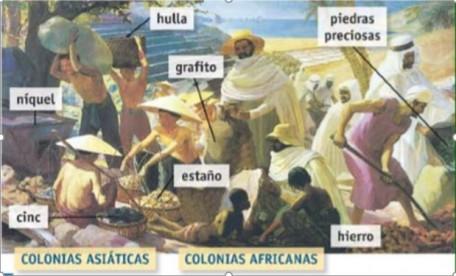colonialismorecursos