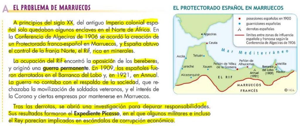 Primo de Rivera. Segunda República. Guerra Civil