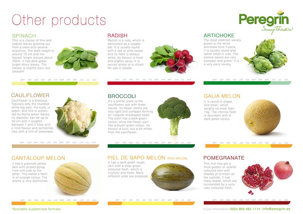Catálogo Productos Peregrín